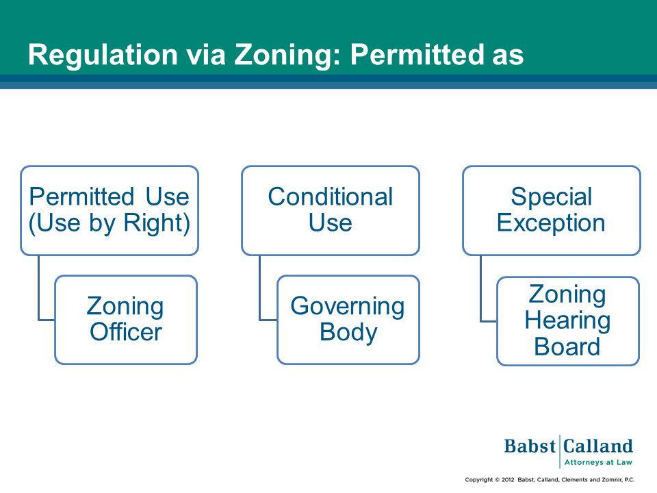 Regulation via Zoning: Permitted as Permitted Use (Use by Right) Zoning Officer Conditional Use Governing Body Special Exception Zoning Hearing Board