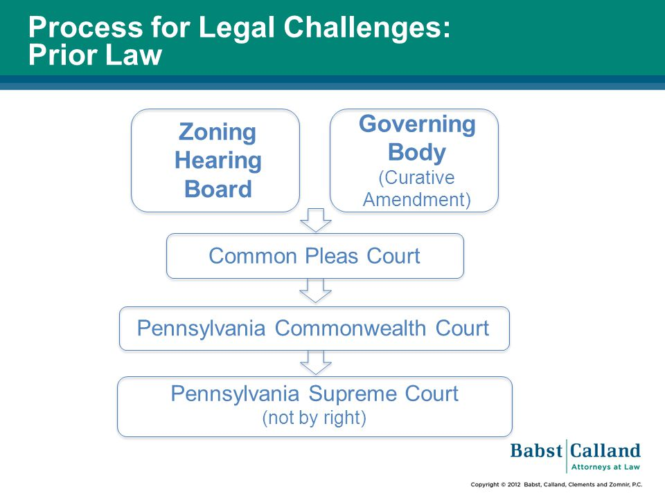 Zoning Hearing Board Process for Legal Challenges: Prior Law Governing Body (Curative Amendment) Common Pleas Court Pennsylvania Commonwealth Court Pennsylvania Supreme Court (not by right)