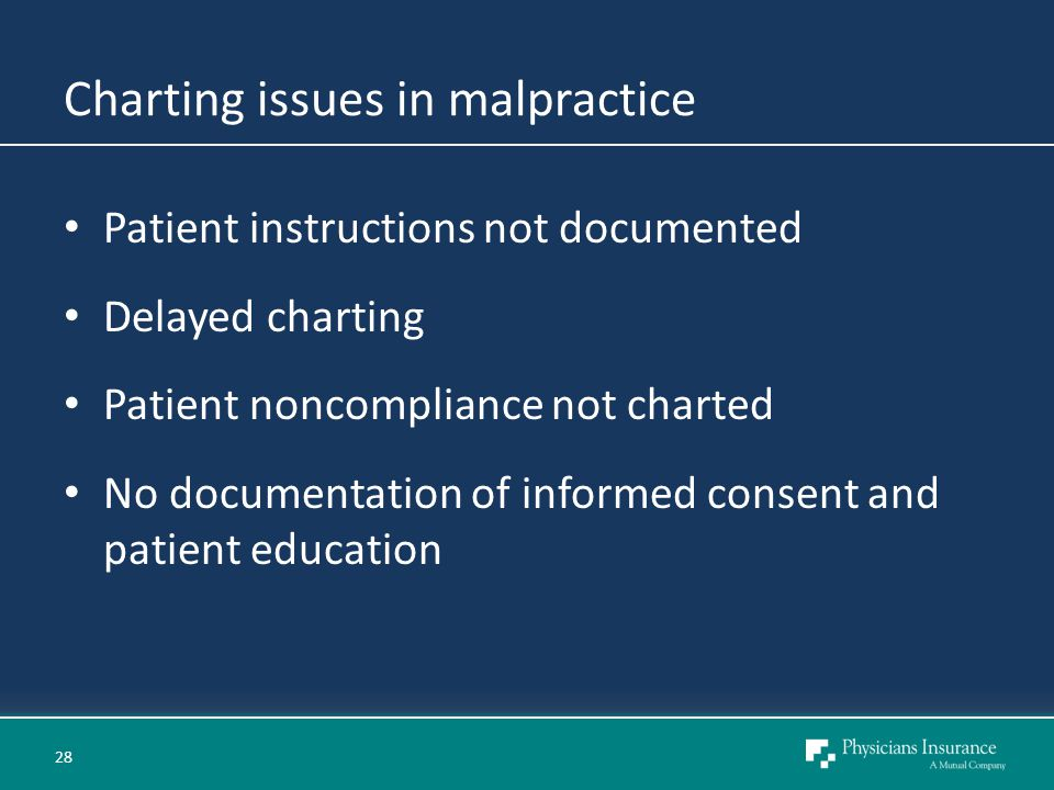 Charting issues in malpractice Patient instructions not documented Delayed charting Patient noncompliance not charted No documentation of informed consent and patient education 28