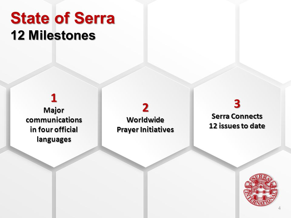 State of Serra 12 Milestones 3 Serra Connects 12 issues to date 3 Serra Connects 12 issues to date 2 Worldwide Prayer Initiatives 2 1 Major communications in four official languages 1 4