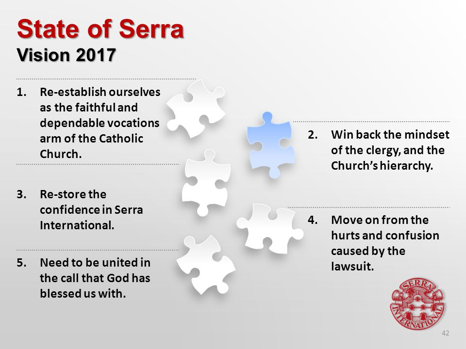 State of Serra Vision 2017 2. Win back the mindset of the clergy, and the Church's hierarchy. 4.Move on from the hurts and confusion caused by the law