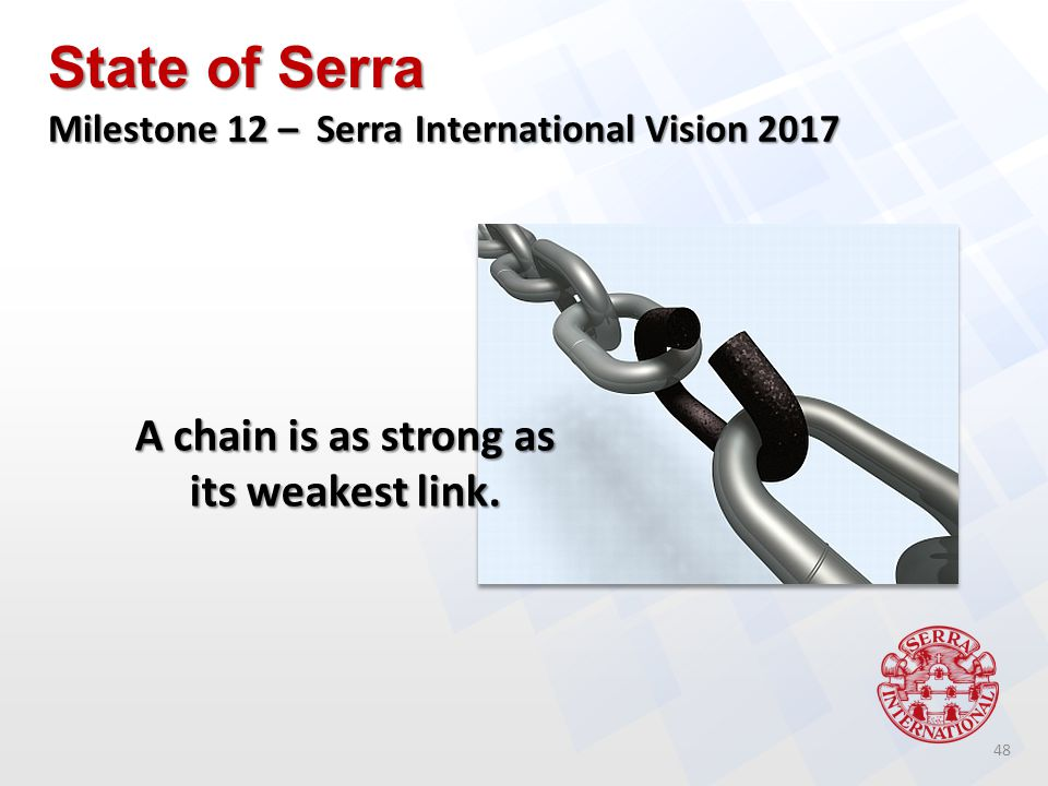 State of Serra Milestone 12 – Serra International Vision 2017 A chain is as strong as its weakest link.
