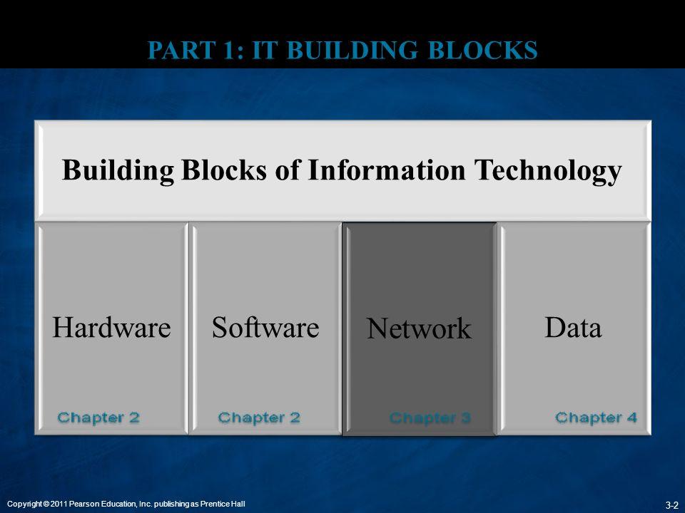 Copyright © 2011 Pearson Education, Inc. publishing as Prentice Hall 3-2 PART 1: IT BUILDING BLOCKS Building Blocks of Information Technology Hardware