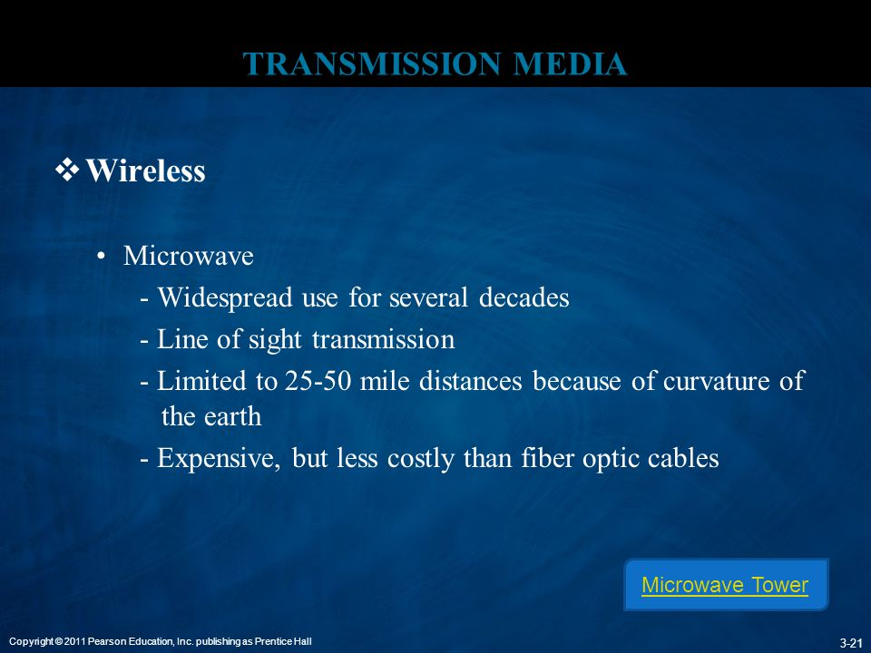 Copyright © 2011 Pearson Education, Inc. publishing as Prentice Hall 3-21 TRANSMISSION MEDIA  Wireless Microwave - Widespread use for several decades
