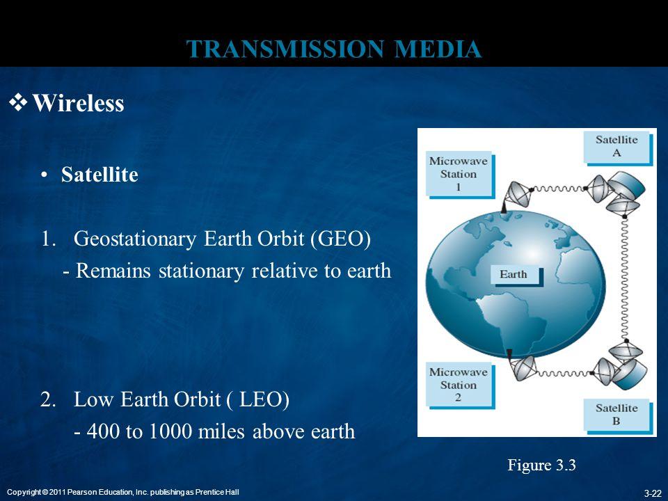 Copyright © 2011 Pearson Education, Inc. publishing as Prentice Hall 3-22 TRANSMISSION MEDIA  Wireless Satellite 1.Geostationary Earth Orbit (GEO) -