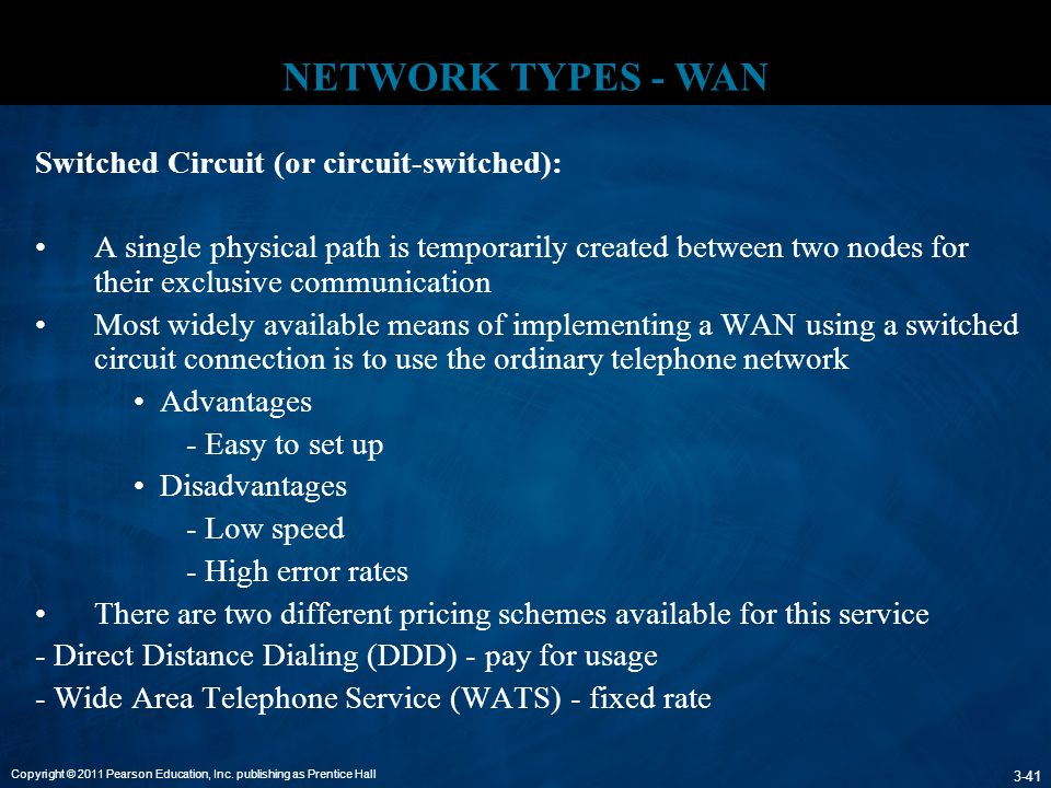 Copyright © 2011 Pearson Education, Inc. publishing as Prentice Hall 3-41 NETWORK TYPES - WAN Switched Circuit (or circuit-switched): A single physica