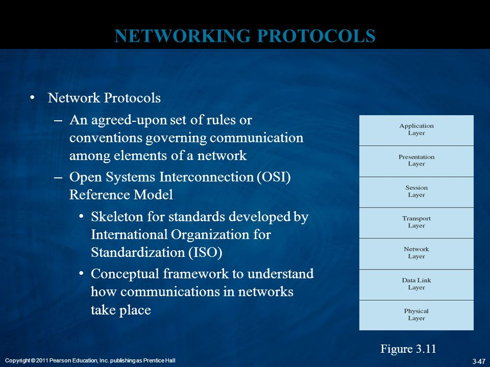 Copyright © 2011 Pearson Education, Inc. publishing as Prentice Hall 3-47 NETWORKING PROTOCOLS Network Protocols – An agreed-upon set of rules or conv