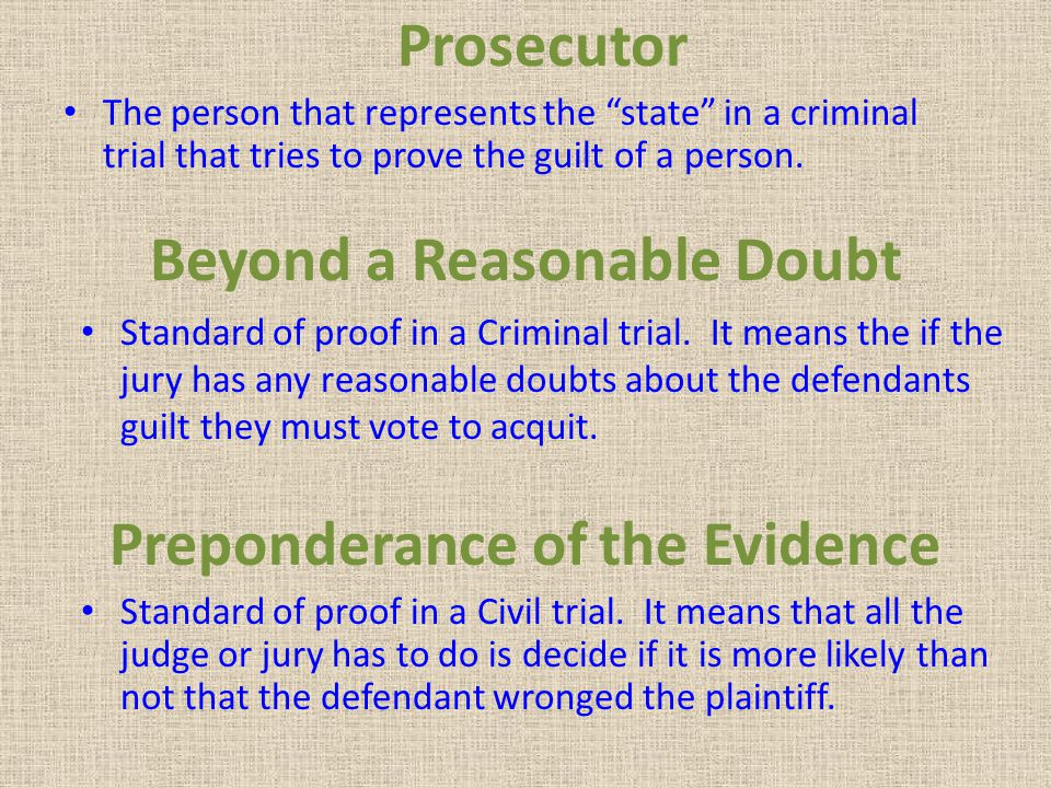 Beyond a Reasonable Doubt Standard of proof in a Criminal trial. It means the if the jury has any reasonable doubts about the defendants guilt they mu