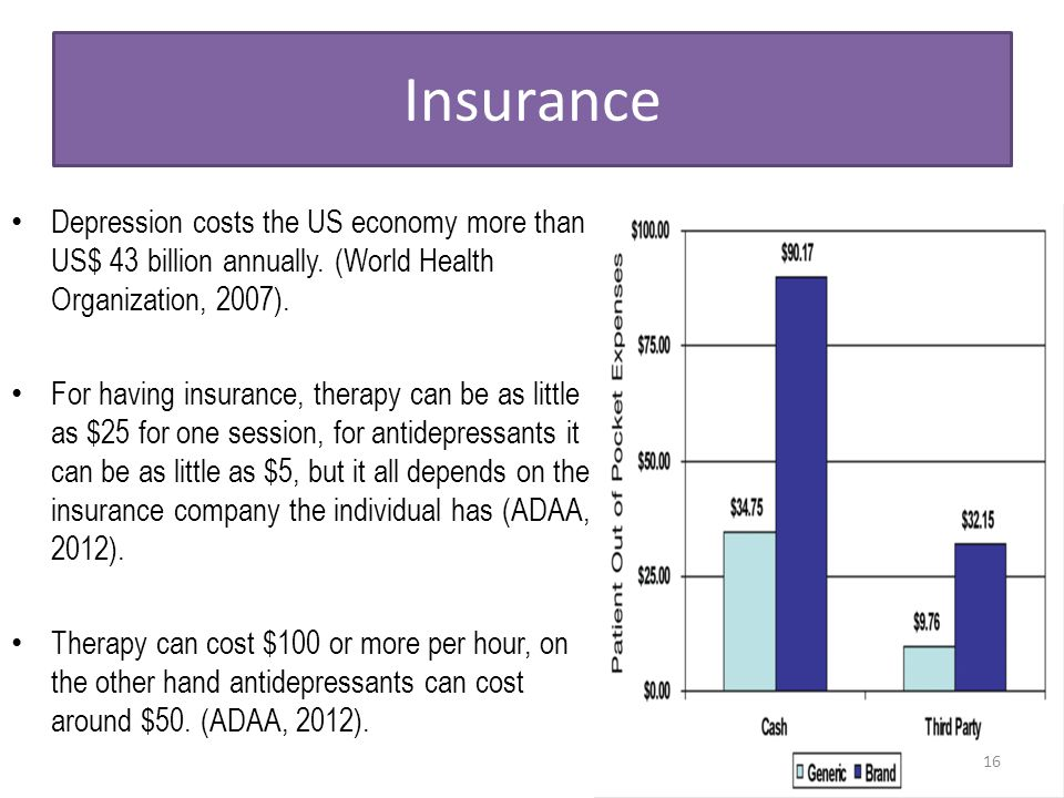Insurance Depression costs the US economy more than US$ 43 billion annually. (World Health Organization, 2007). For having insurance, therapy can be a