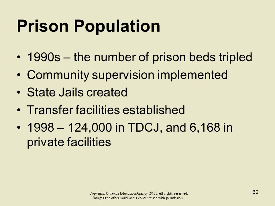 Prison Population 1990s – the number of prison beds tripled Community supervision implemented State Jails created Transfer facilities established 1998