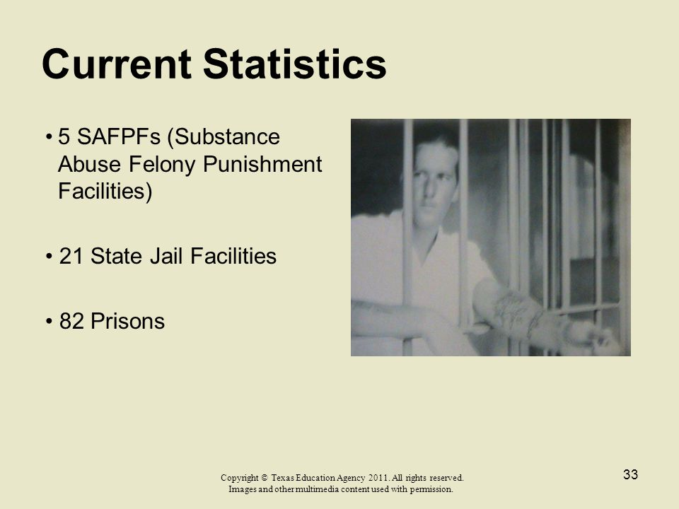 Current Statistics 5 SAFPFs (Substance Abuse Felony Punishment Facilities) 21 State Jail Facilities 82 Prisons 33 Copyright © Texas Education Agency 2