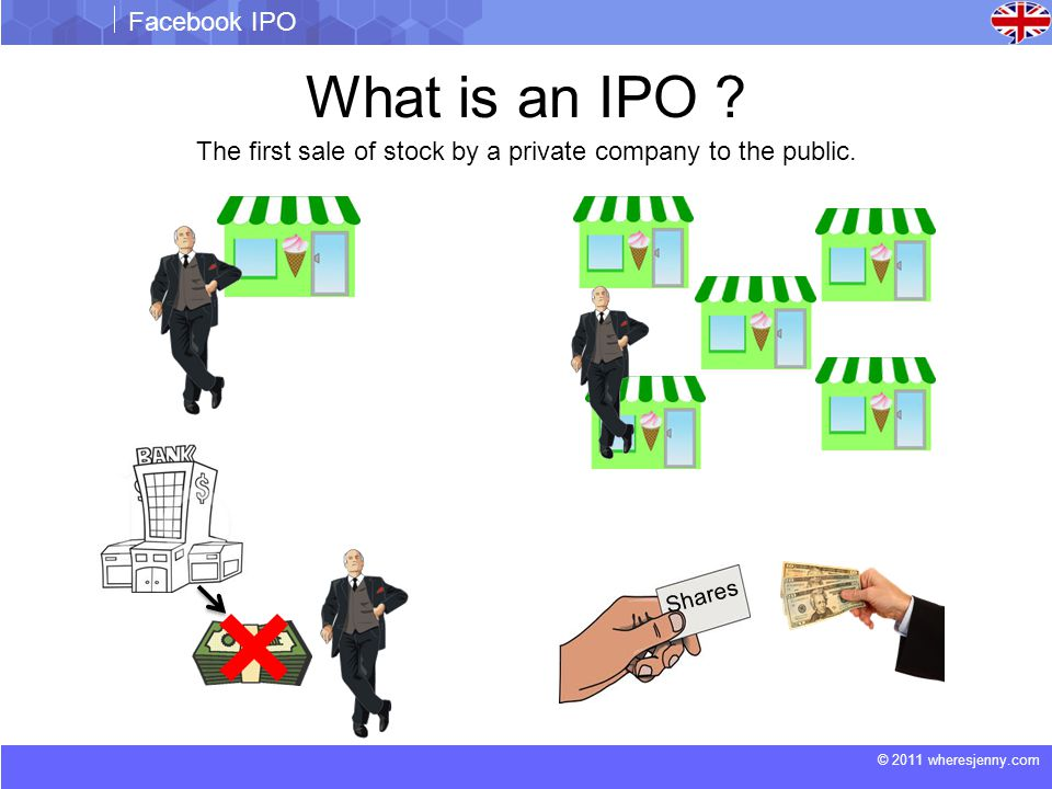 © 2011 wheresjenny.com Facebook IPO Facebook decides to raise funds by issuing an IPO Shares Shares valued at $38 Shares were trading below their initial share price Sold to public Investors accuse underwriters of not sharing important information.