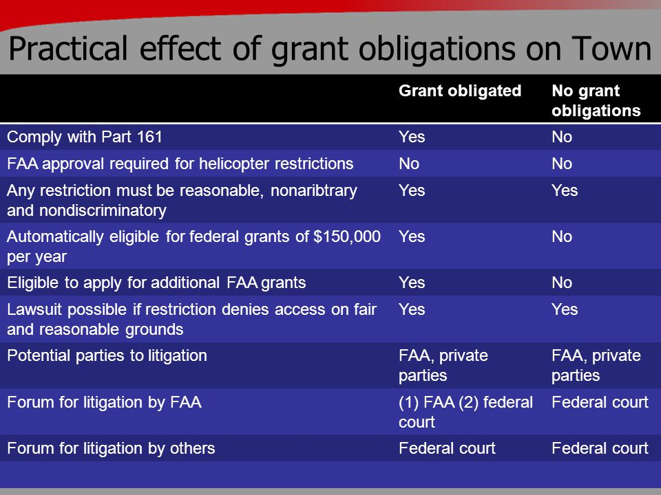 Practical effect of grant obligations on Town Grant obligatedNo grant obligations Comply with Part 161YesNo FAA approval required for helicopter restr
