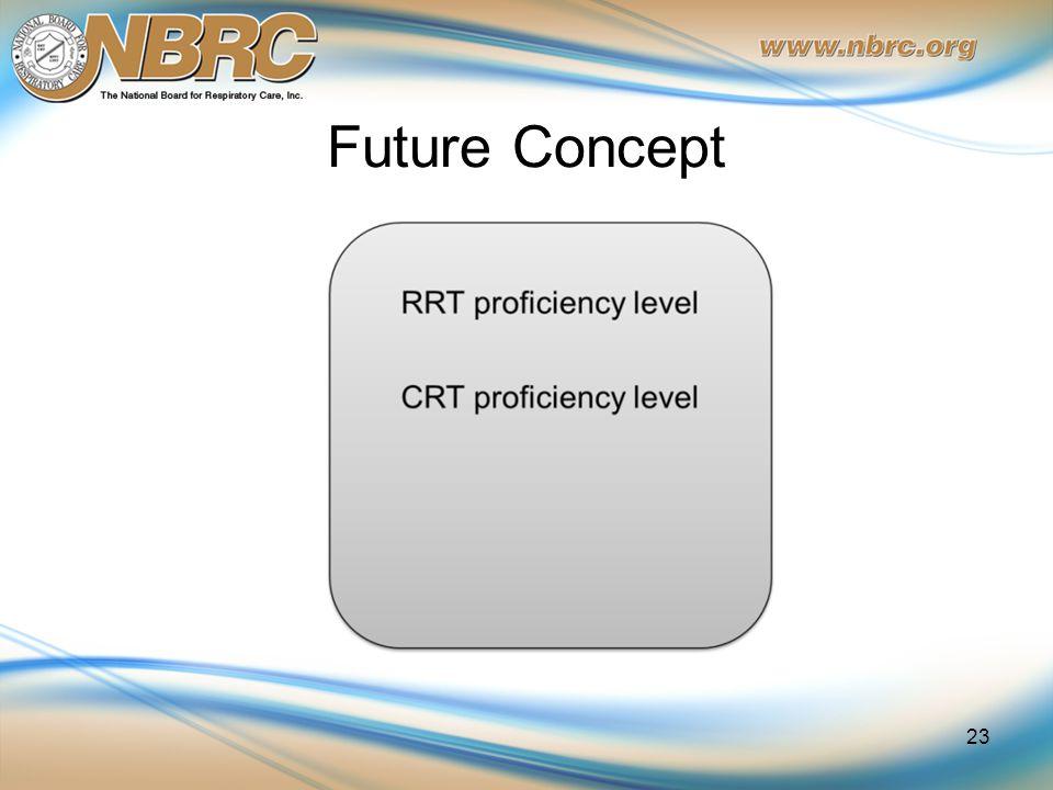 Future Concept 23
