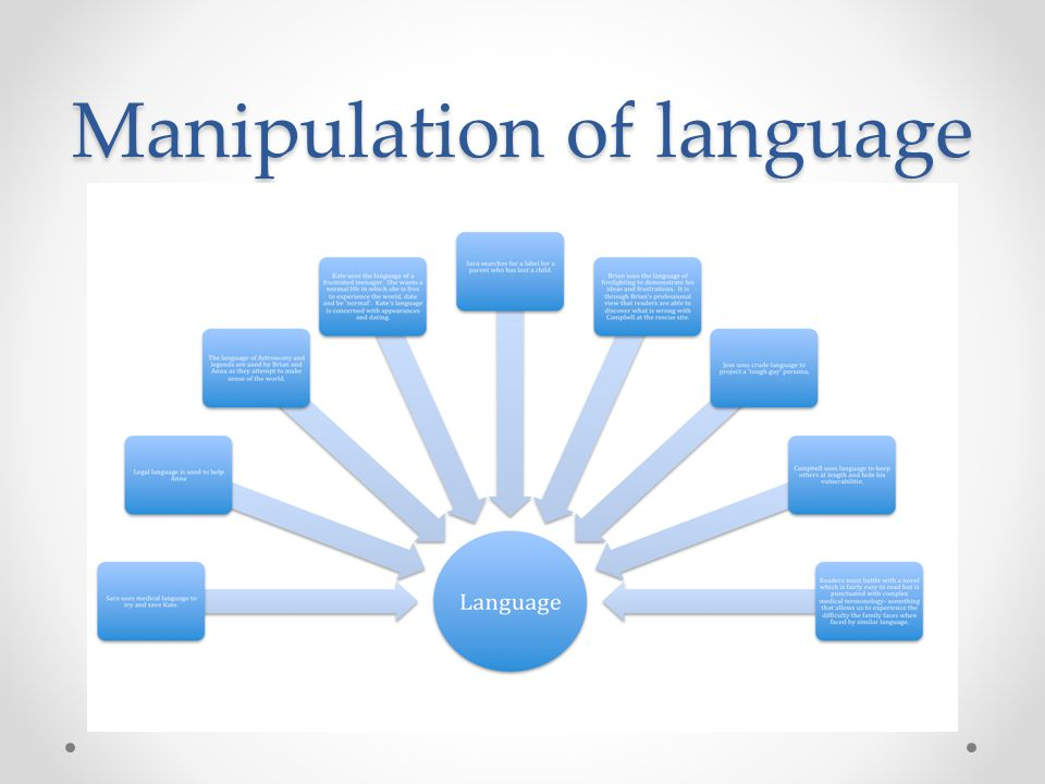 Manipulation of language
