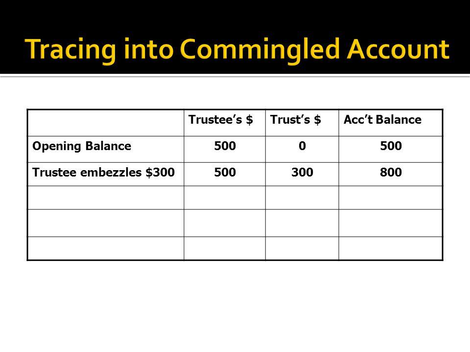 Trustee's $Trust's $Acc't Balance Opening Balance5000 Trustee embezzles $300500300800