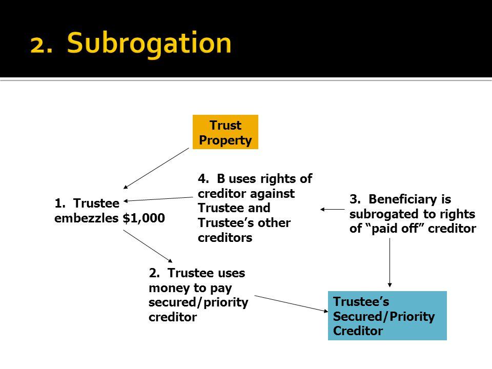 Trust Property 1. Trustee embezzles $1,000 2.