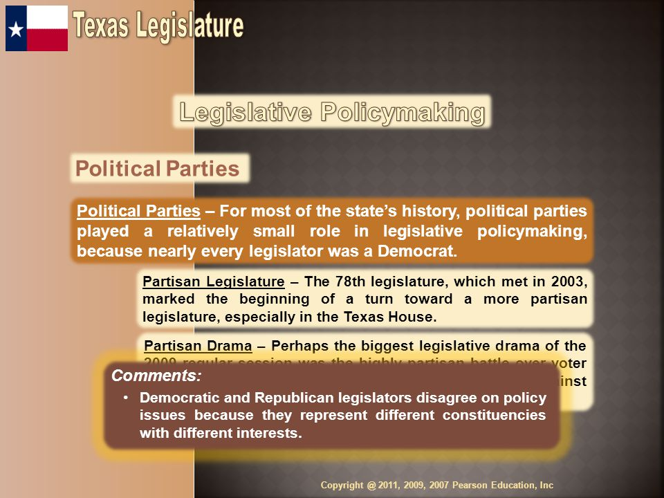 Political Ideology Political Ideology – Political ideology influences the legislative process in several ways.