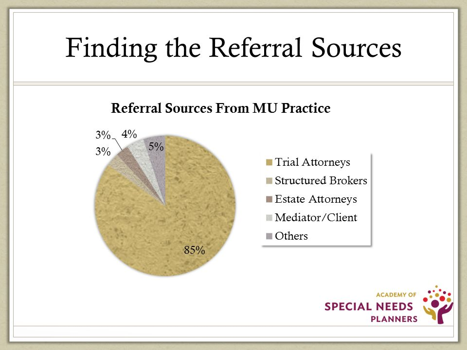 Finding the Referral Sources