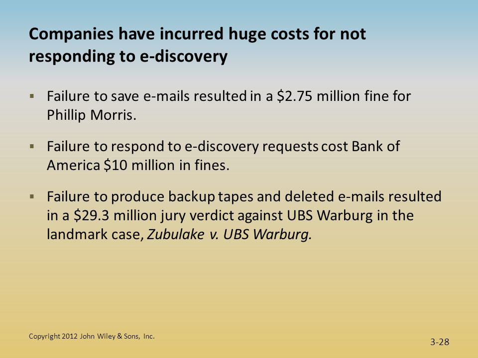 Companies have incurred huge costs for not responding to e-discovery  Failure to save e-mails resulted in a $2.75 million fine for Phillip Morris.