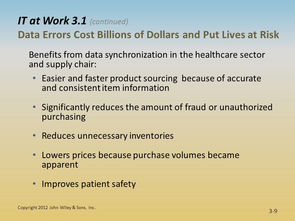 IT at Work 3.1 (continued) Data Errors Cost Billions of Dollars and Put Lives at Risk Benefits from data synchronization in the healthcare sector and supply chair: Easier and faster product sourcing because of accurate and consistent item information Significantly reduces the amount of fraud or unauthorized purchasing Reduces unnecessary inventories Lowers prices because purchase volumes became apparent Improves patient safety Copyright 2012 John Wiley & Sons, Inc.