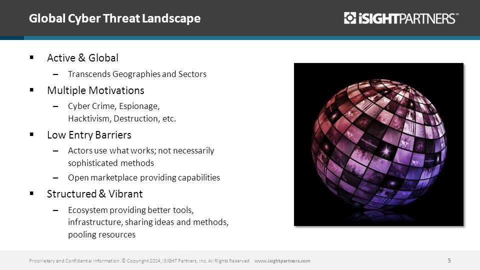 Global Cyber Threat Landscape  Active & Global – Transcends Geographies and Sectors  Multiple Motivations – Cyber Crime, Espionage, Hacktivism, Dest