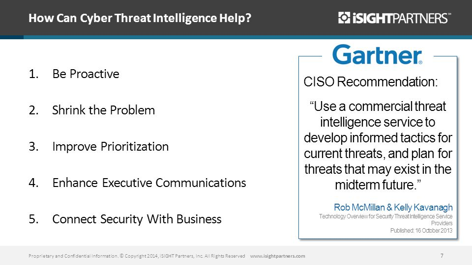 How Can Cyber Threat Intelligence Help? 1.Be Proactive 2.Shrink the Problem 3.Improve Prioritization 4.Enhance Executive Communications 5.Connect Secu