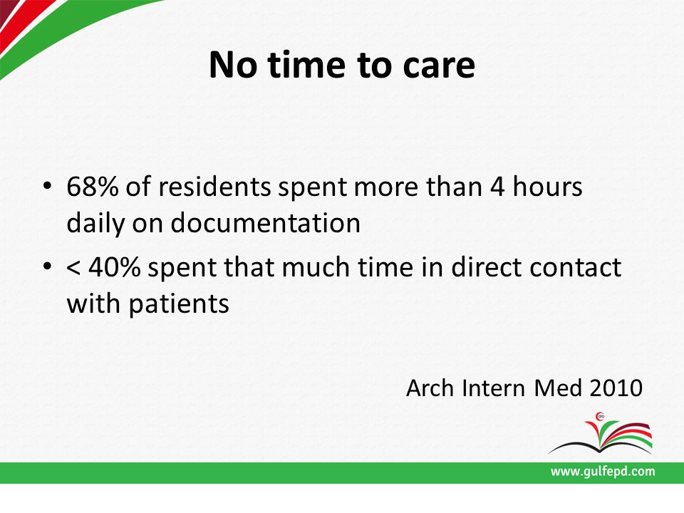 No time to care 68% of residents spent more than 4 hours daily on documentation < 40% spent that much time in direct contact with patients Arch Intern Med 2010