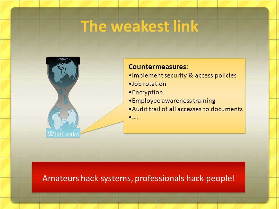 The weakest link Countermeasures: Implement security & access policies Job rotation Encryption Employee awareness training Audit trail of all accesses to documents ….