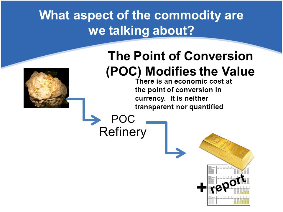 What aspect of the commodity are we talking about.