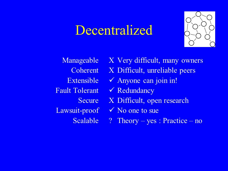 Decentralized Manageable Coherent Extensible Fault Tolerant Secure Lawsuit-proof Scalable XVery difficult, many owners XDifficult, unreliable peers An