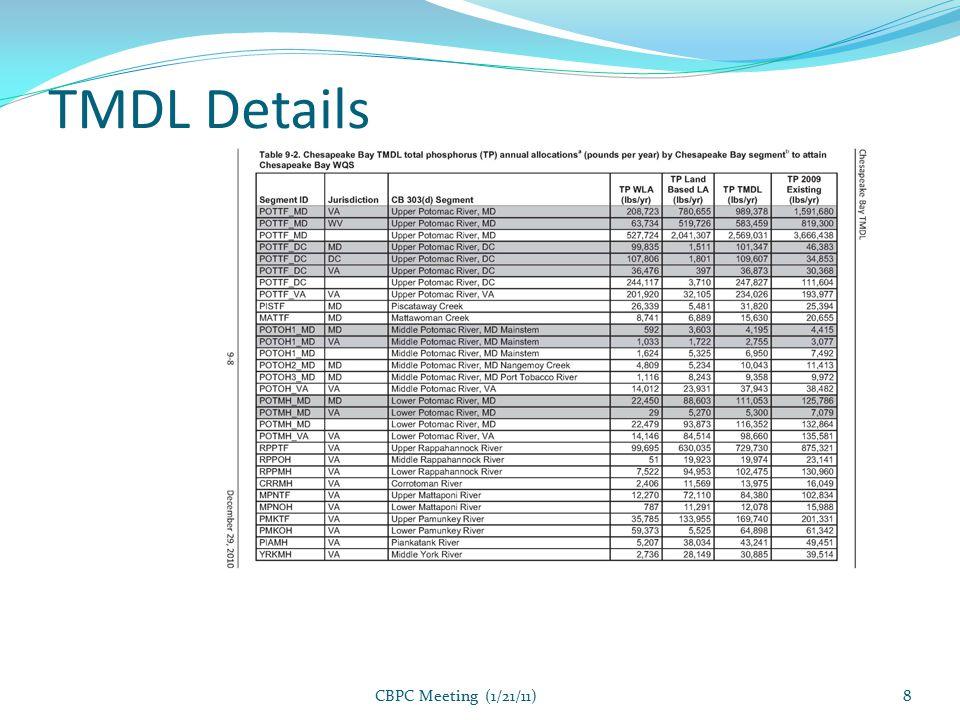 TMDL Details CBPC Meeting (1/21/11)8