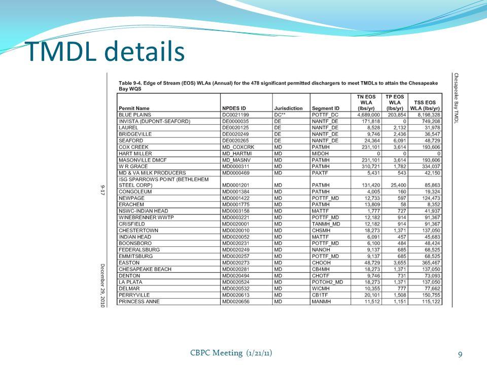 TMDL details CBPC Meeting (1/21/11)9