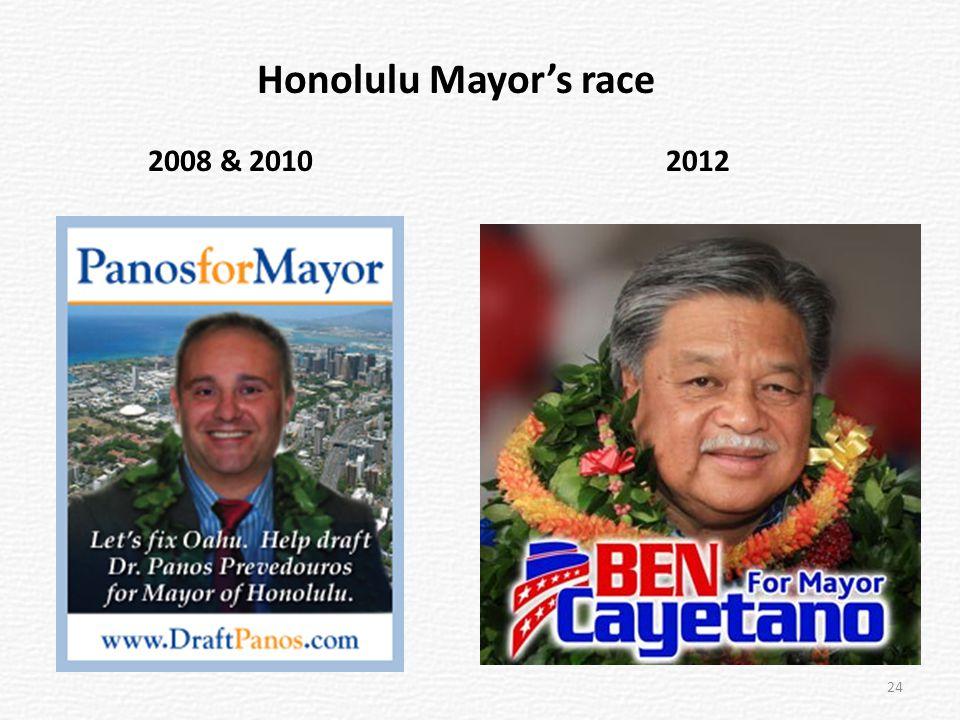 2008 & 20102012 Honolulu Mayor's race 24