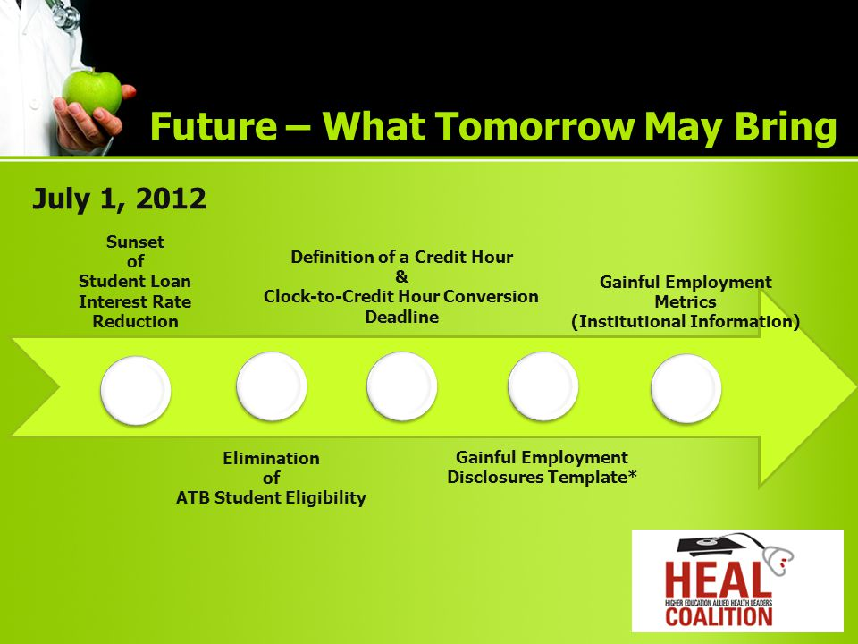Future – What Tomorrow May Bring July 1, 2012 Sunset of Student Loan Interest Rate Reduction Elimination of ATB Student Eligibility Definition of a Cr
