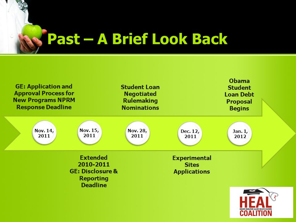Past – A Brief Look Back Nov. 14, 2011 Nov. 15, 2011 Nov. 28, 2011 GE: Application and Approval Process for New Programs NPRM Response Deadline Extend