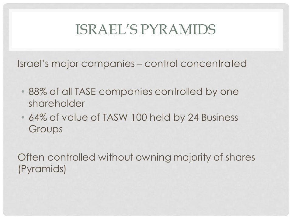 ISRAEL'S PYRAMIDS Israel's major companies – control concentrated 88% of all TASE companies controlled by one shareholder 64% of value of TASW 100 held by 24 Business Groups Often controlled without owning majority of shares (Pyramids)