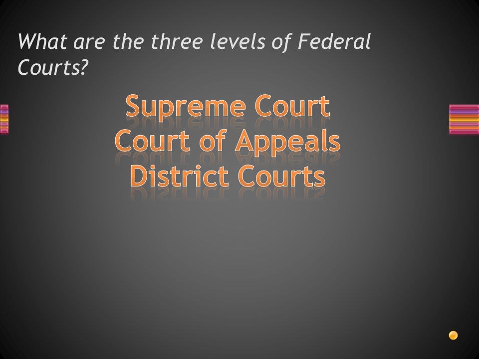 What are the three levels of Federal Courts?