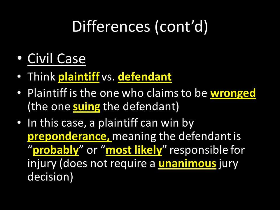 Differences (cont'd) Civil Case Think plaintiff vs.