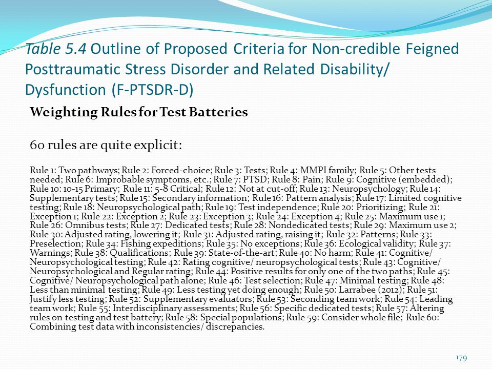 Table 5.4 Outline of Proposed Criteria for Non-credible Feigned Posttraumatic Stress Disorder and Related Disability/ Dysfunction (F-PTSDR-D) Weightin