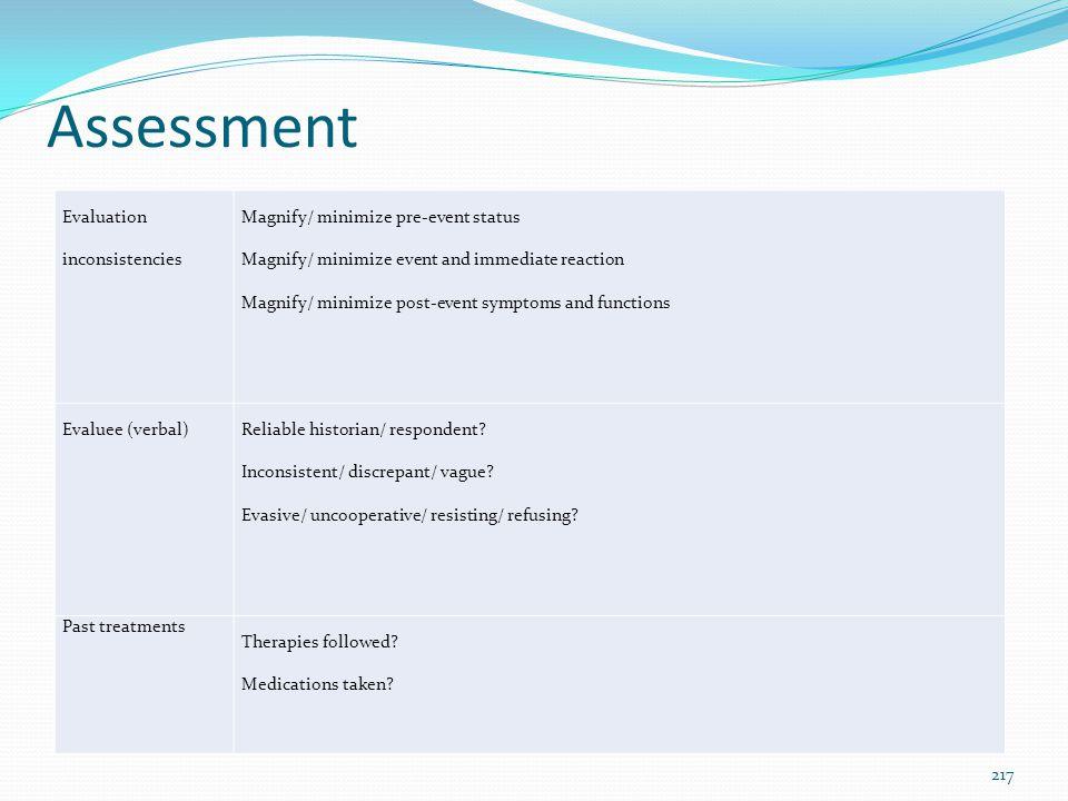 Assessment Evaluation inconsistencies Magnify/ minimize pre-event status Magnify/ minimize event and immediate reaction Magnify/ minimize post-event s