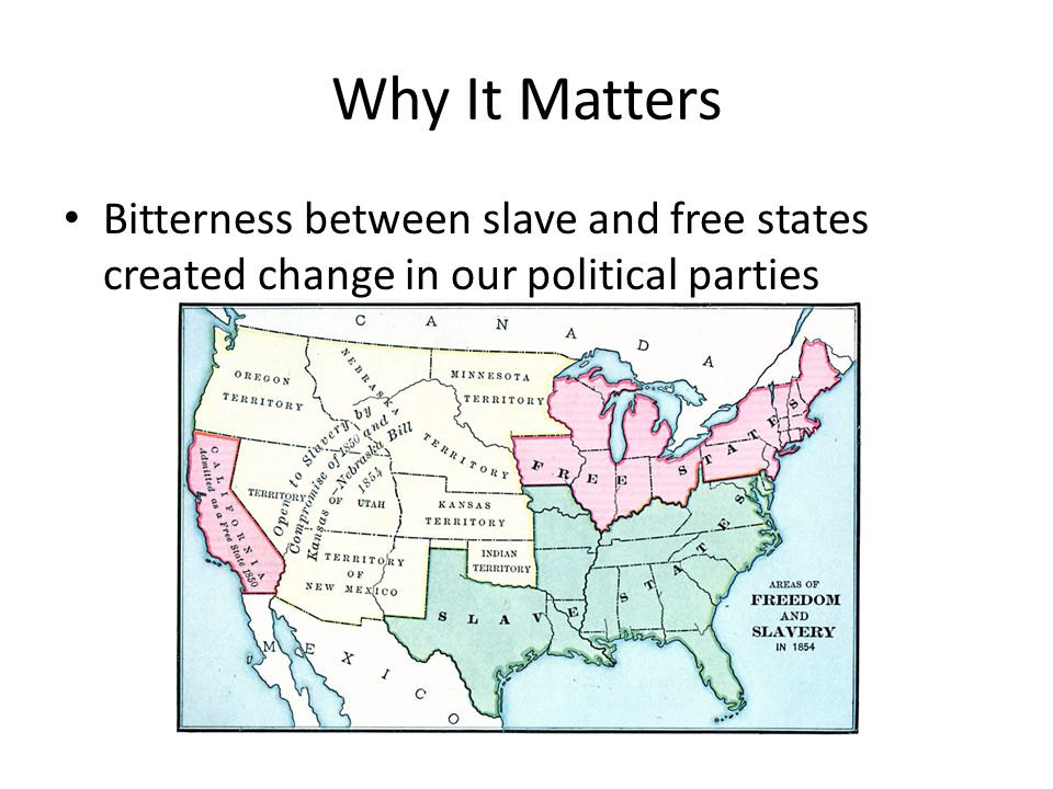 A New Anti-Slavery Party Republican Party formed Whig split apart in 1854.