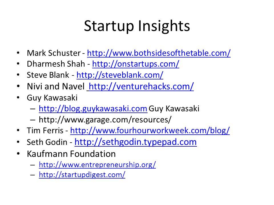 Startup Insights Mark Schuster - http://www.bothsidesofthetable.com/http://www.bothsidesofthetable.com/ Dharmesh Shah - http://onstartups.com/http://onstartups.com/ Steve Blank - http://steveblank.com/http://steveblank.com/ Nivi and Navel http://venturehacks.com/http://venturehacks.com/ Guy Kawasaki – http://blog.guykawasaki.com Guy Kawasaki http://blog.guykawasaki.com – http://www.garage.com/resources/ Tim Ferris - http://www.fourhourworkweek.com/blog/http://www.fourhourworkweek.com/blog/ Seth Godin - http://sethgodin.typepad.com http://sethgodin.typepad.com Kaufmann Foundation – http://www.entrepreneurship.org/ http://www.entrepreneurship.org/ – http://startupdigest.com/ http://startupdigest.com/