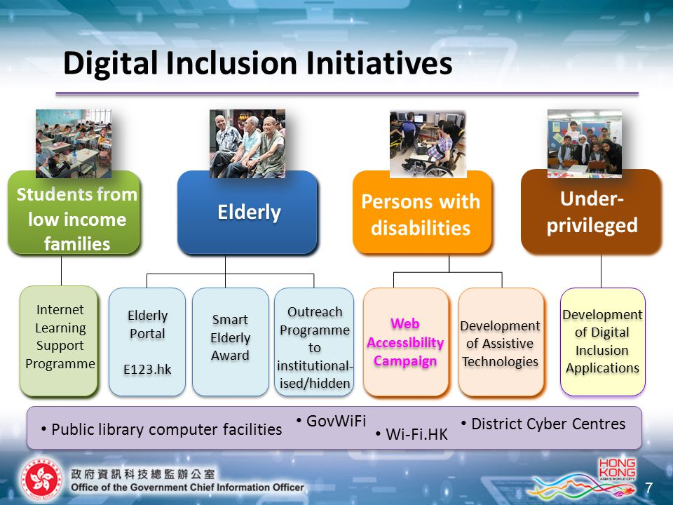 7 Digital Inclusion Initiatives Public library computer facilities GovWiFi District Cyber Centres Outreach Programme to institutional- ised/hidden Development of Digital Inclusion Applications Development of Digital Inclusion Applications Elderly Portal E123.hk Elderly Portal E123.hk Wi-Fi.HK Smart Elderly Award