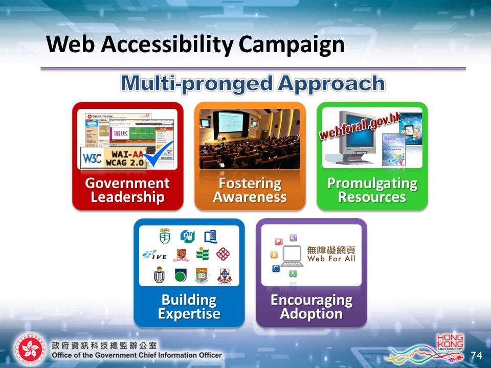74 Fostering Awareness Government Leadership Encouraging Adoption Promulgating Resources Building Expertise Web Accessibility Campaign