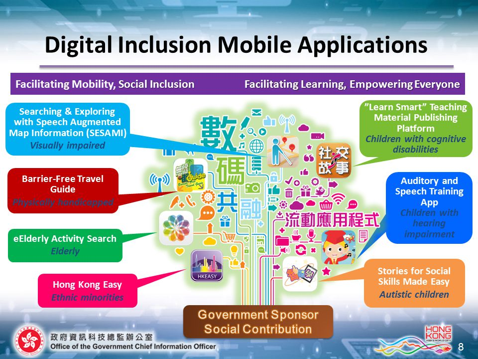 8 Digital Inclusion Mobile Applications Auditory and Speech Training App Children with hearing impairment Stories for Social Skills Made Easy Autistic