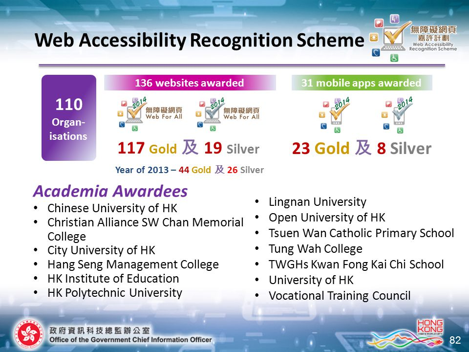 82 117 Gold 及 19 Silver 136 websites awarded31 mobile apps awarded 110 Organ- isations 23 Gold 及 8 Silver Year of 2013 – 44 Gold 及 26 Silver Web Acces
