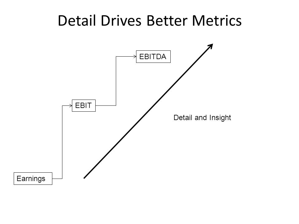 Detail Drives Better Metrics Earnings EBIT EBITDA Detail and Insight