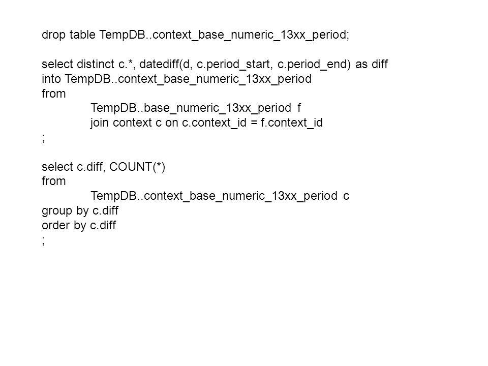 drop table TempDB..context_base_numeric_13xx_period; select distinct c.*, datediff(d, c.period_start, c.period_end) as diff into TempDB..context_base_numeric_13xx_period from TempDB..base_numeric_13xx_period f join context c on c.context_id = f.context_id ; select c.diff, COUNT(*) from TempDB..context_base_numeric_13xx_period c group by c.diff order by c.diff ;