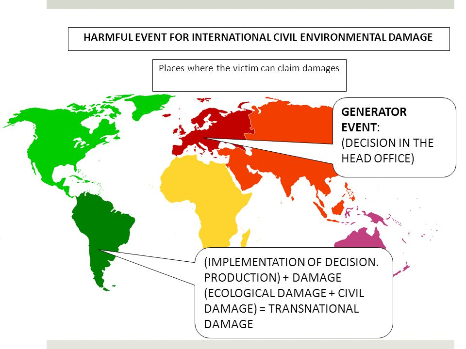 HARMFUL EVENT FOR INTERNATIONAL CIVIL ENVIRONMENTAL DAMAGE GENERATOR EVENT: (DECISION IN THE HEAD OFFICE) (IMPLEMENTATION OF DECISION.